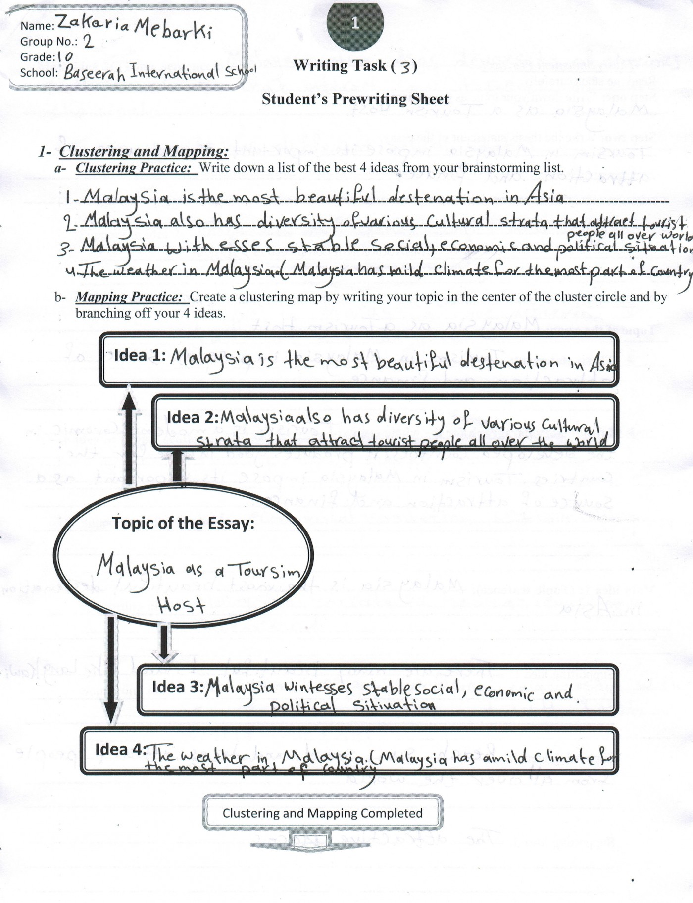 005 What Is An Essay Map Example Thatsnotus