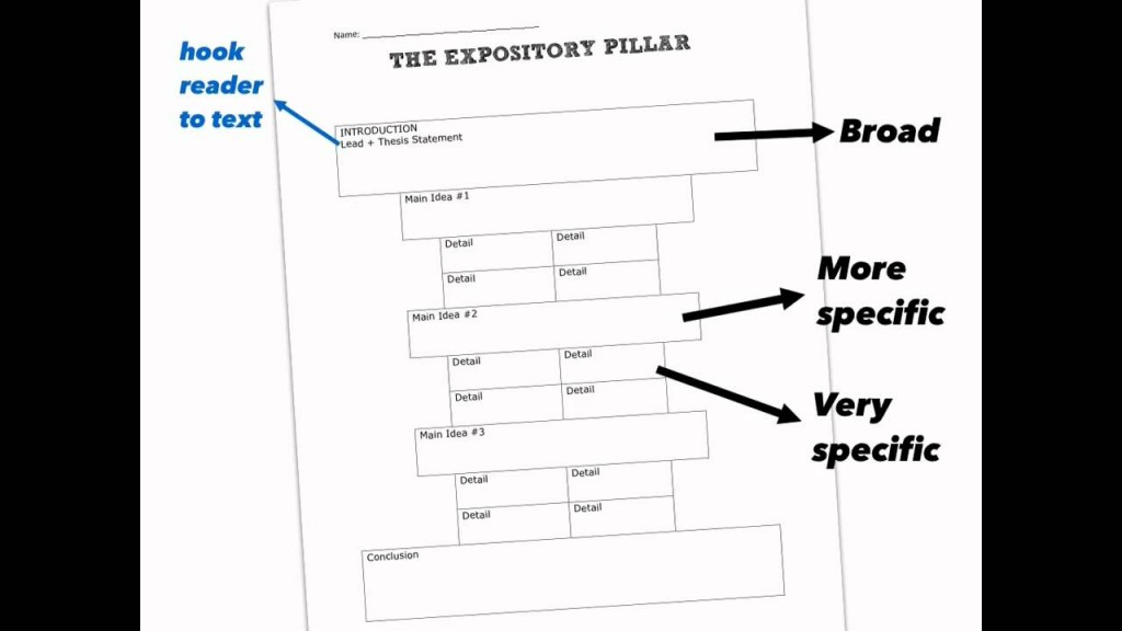 015 Expository Essay Outline Pdf Graphic Organizer School