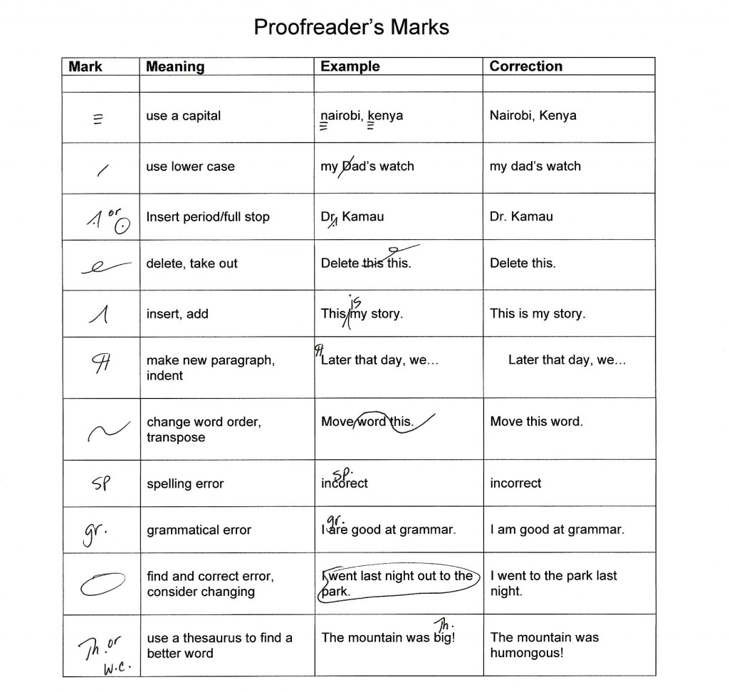 017 Essay Correction Proofreading Marks Copyrights Free