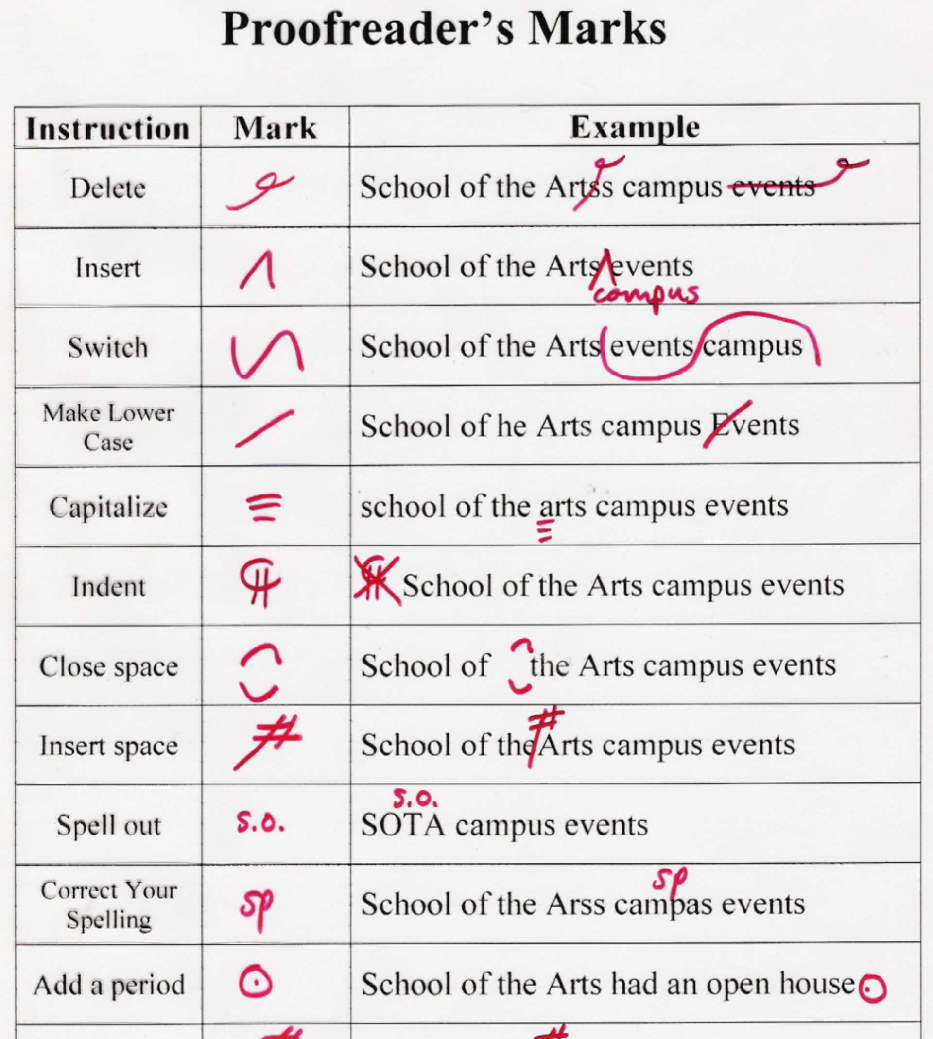 018 Essay Correction Symbols Grammar Check My Images About