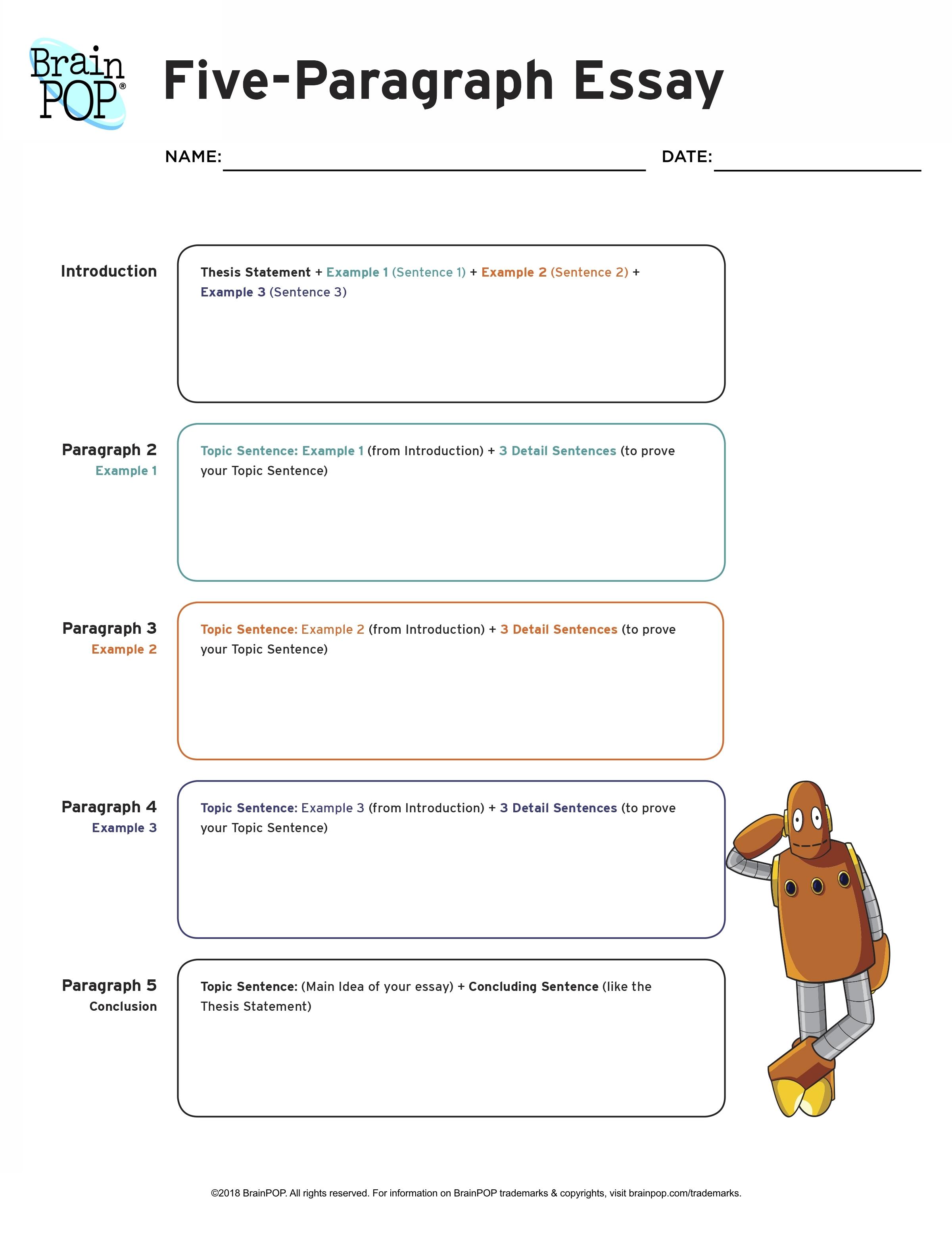 Amazing Persuasive Essay Graphic Organizer Thatsnotus