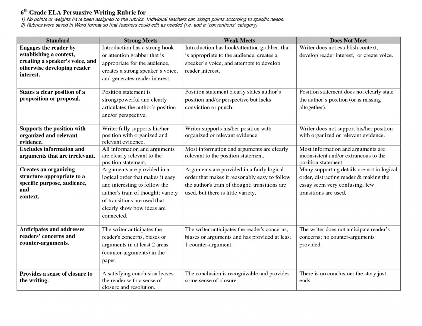 hight resolution of 019 Example Of An Argumentative Essay On Persuasion Persuasive Worksheet  Techniques How To Write 10th Grade 6th Writing Rubric 6 ~ Thatsnotus