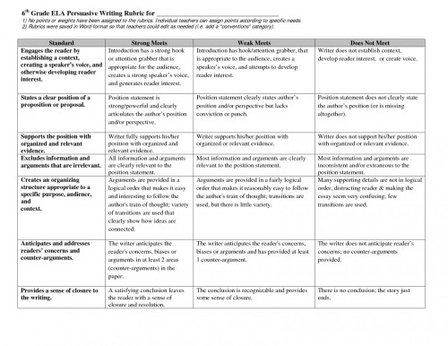 small resolution of 019 Example Of An Argumentative Essay On Persuasion Persuasive Worksheet  Techniques How To Write 10th Grade 6th Writing Rubric 6 ~ Thatsnotus