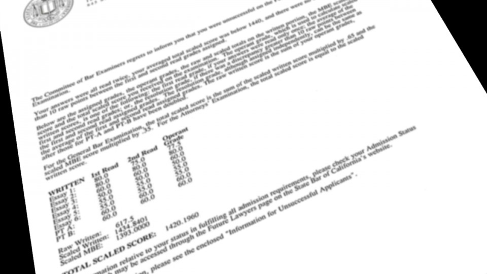 018 California Bar Exam Essays Mee Frequency Chart 2018