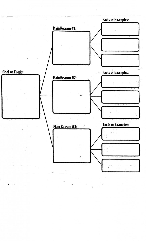 004 Essay Example About Nursing Career Sample Path Plan 1