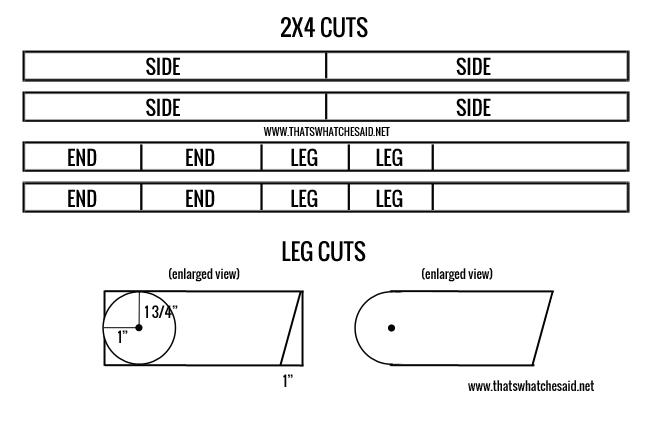 Cut Diagrams for DIY Cornhole Games