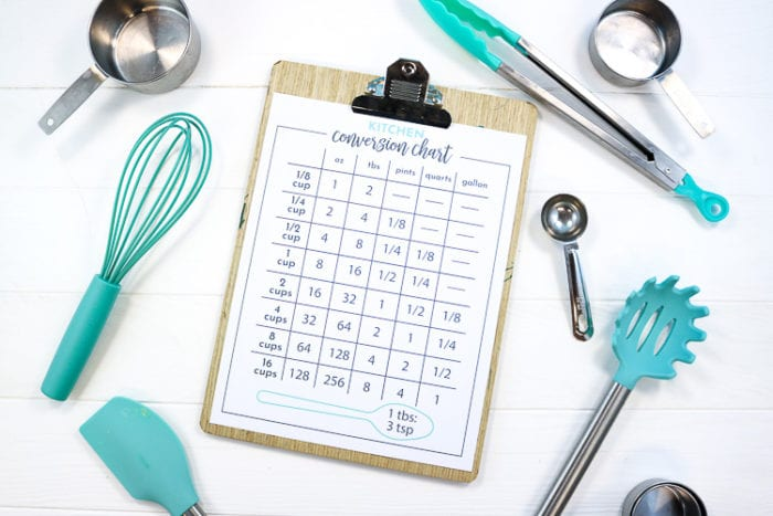 Clipboard with Free Printable Conversion Table helpful for cooking and baking.  Aqua Kitchen utensils around clipboard