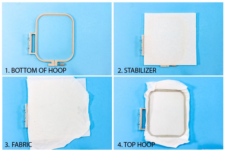Step out on how to prepare your embroidery hoop for applique