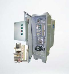 customer control panels and explosion proof instrumentation [ 1260 x 980 Pixel ]