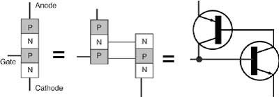 The Firing Circuit