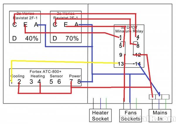 zig cf9 wiring diagram zig image wiring diagram zig unit wiring diagram the wiring on zig cf9 wiring diagram