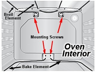 ge electric oven wiring diagram striated muscle range testing an bake/broil element | the appliance clinic