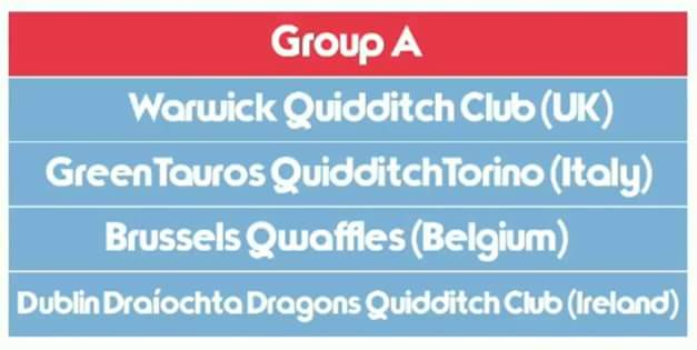 Group A EQC