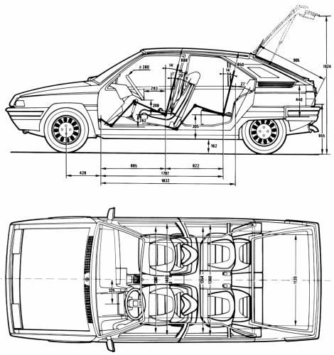 Les dimensions de la BX