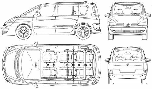 Dimensions Renault Espace. renault espace 4 fiche