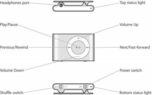 Blueprints > Miscellaneous > Apple > Apple iPod Shuffle