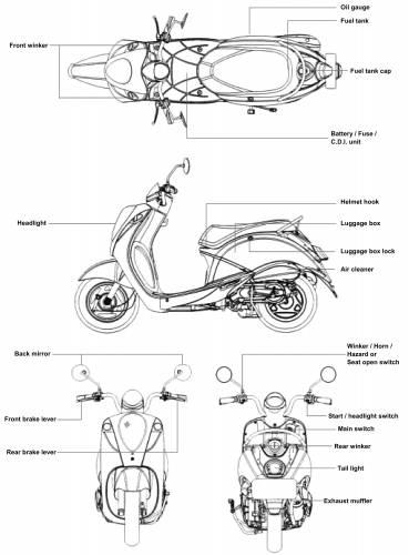 Blueprints > Motorcycles > Various Motorcycles > SYM MIO