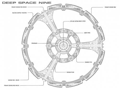 Blueprints > Science fiction > Star Trek > Deep Space Nine