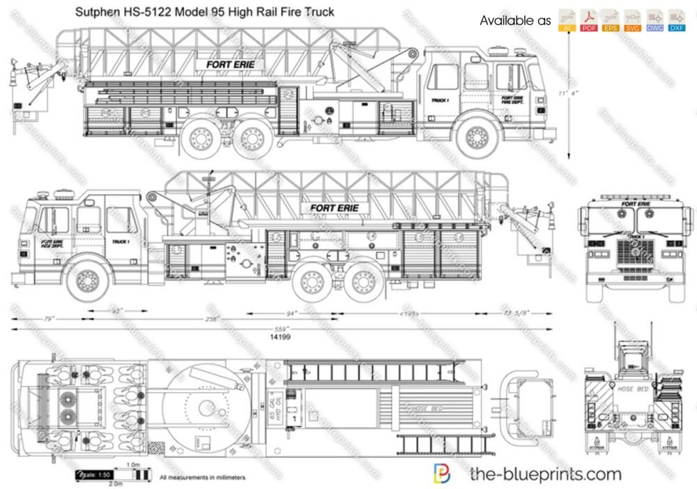 medium resolution of sutphen hs 5122 model 95 high rail fire truck