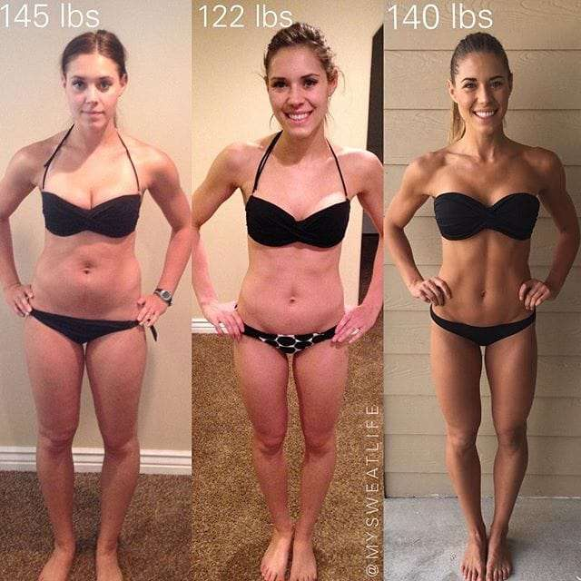 kelsey wells weight loss progress