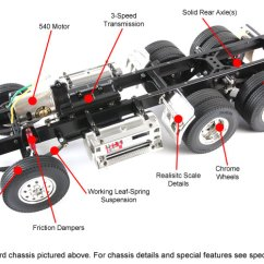 Semi Trailer Wiring Diagram A C Compressor Capacitor Tamiya 1:14 Scania R620 Highline 56323 :: Truck Kits Trucks The ...