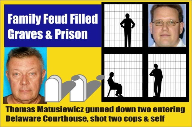 Family Feud Filled Graves & Prison