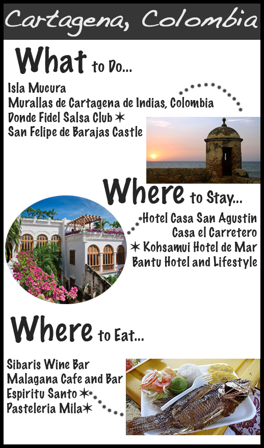 Passport Style Cartegena Colombia Travel Guide