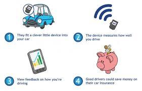The New Auto Insurance Ecosystem Cognizant Report The Digital Insurer
