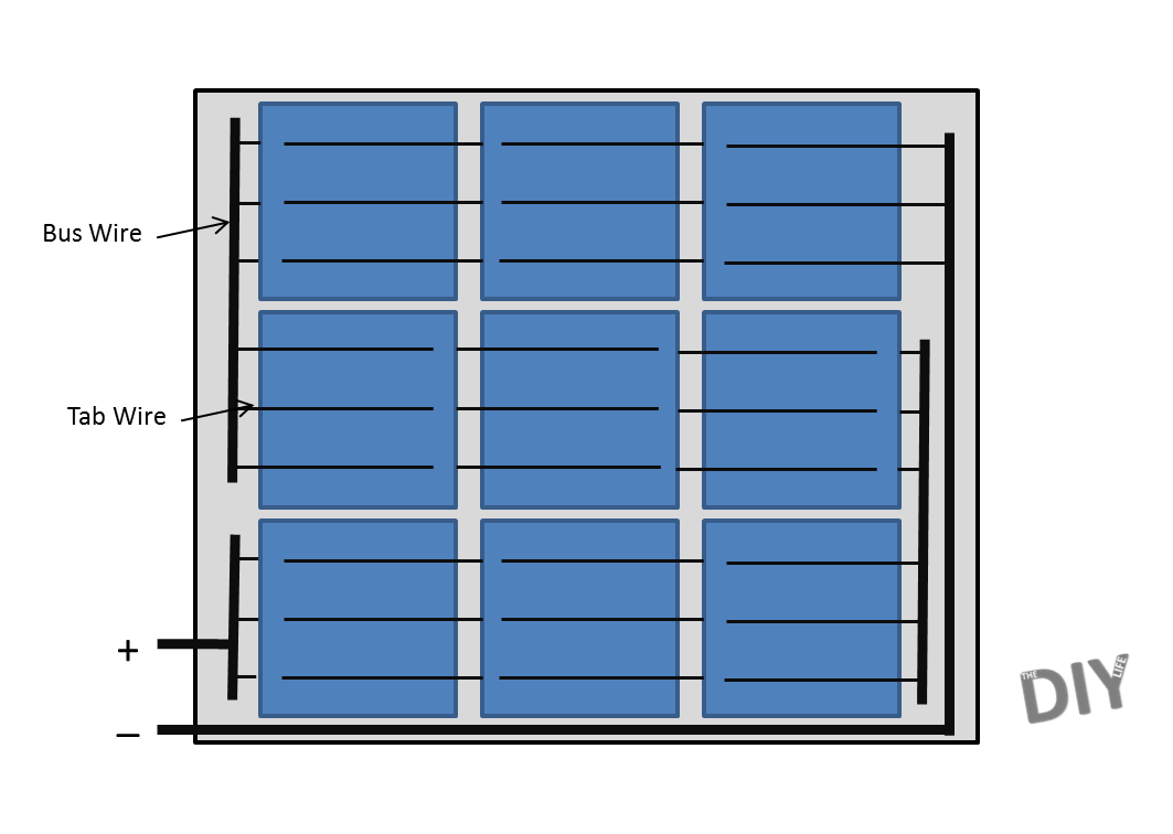 Solar Cell Tabbing Diagram Wiring