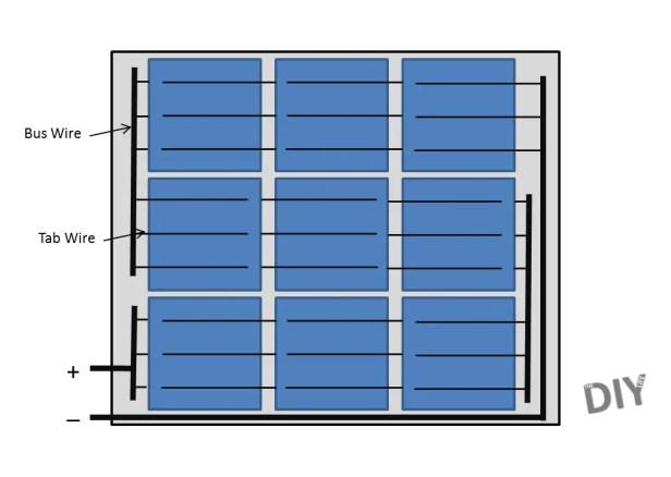 Solar & Bus Layout
