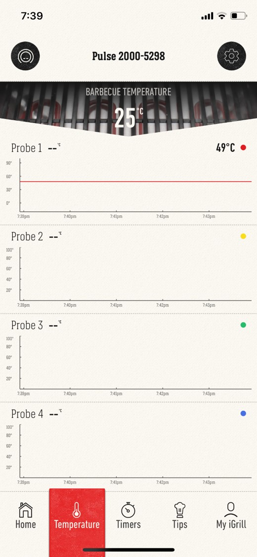 iGrill BBQ and Probe Temperature on Startup
