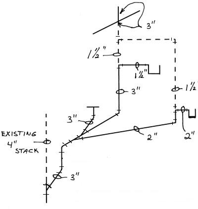 Plumbing Waste Vent Diagrams Plumbing A House Wiring