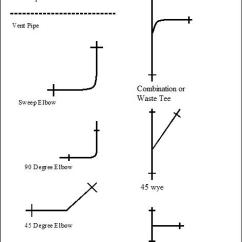 90 Degree Diagram Erd Entity Relationship Examples Bathroom Plumbing Explained Let S Start By Taking A Look At The Symbols Used For Your These Are Some Of Not Only Planning Purposes