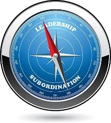 Leadership or subordination? © Dmstudio   Dreamstime.com