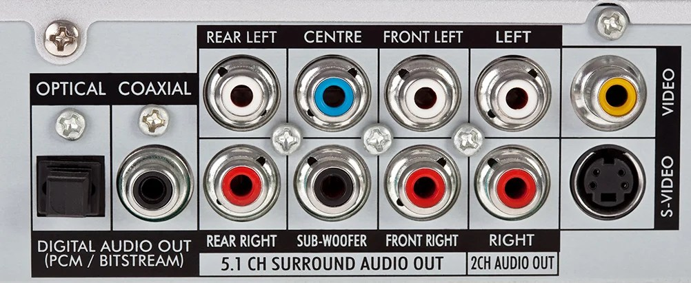 Surround Sound Systems Wiring Diagram How To Set Up Surround Sound Easy Home Theater Install Tips