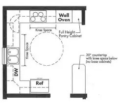 kitchen plans designing a universal design modular home for kitchens bathrooms plan opt 2