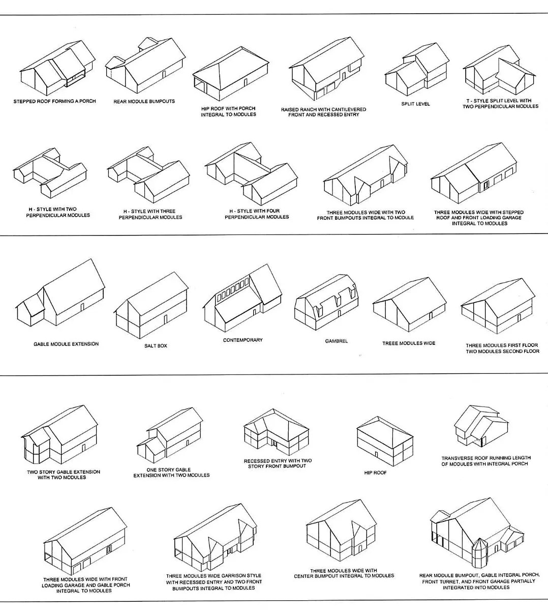 Roof Configurations Amp Here Are Some Of The More Typical