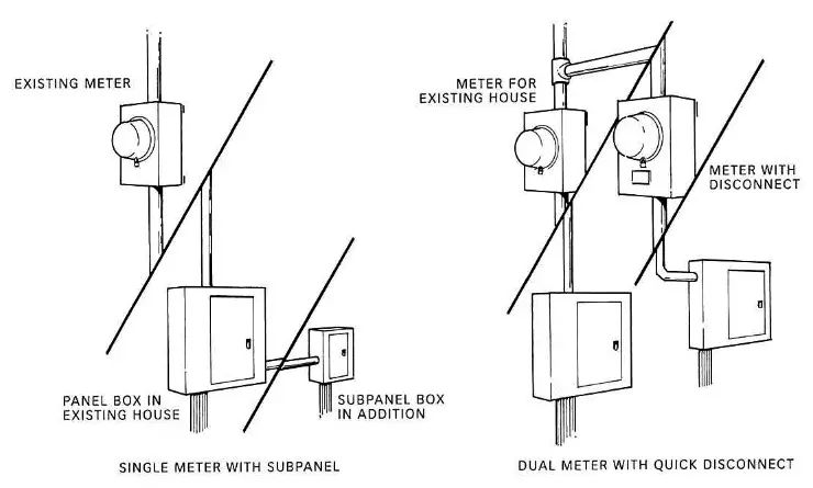 whole house electrical usage monitor