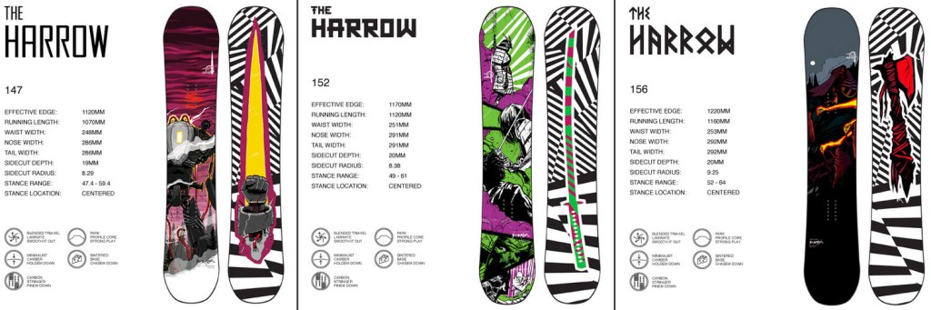 Interior Plain Project Harrow Snowboard Review