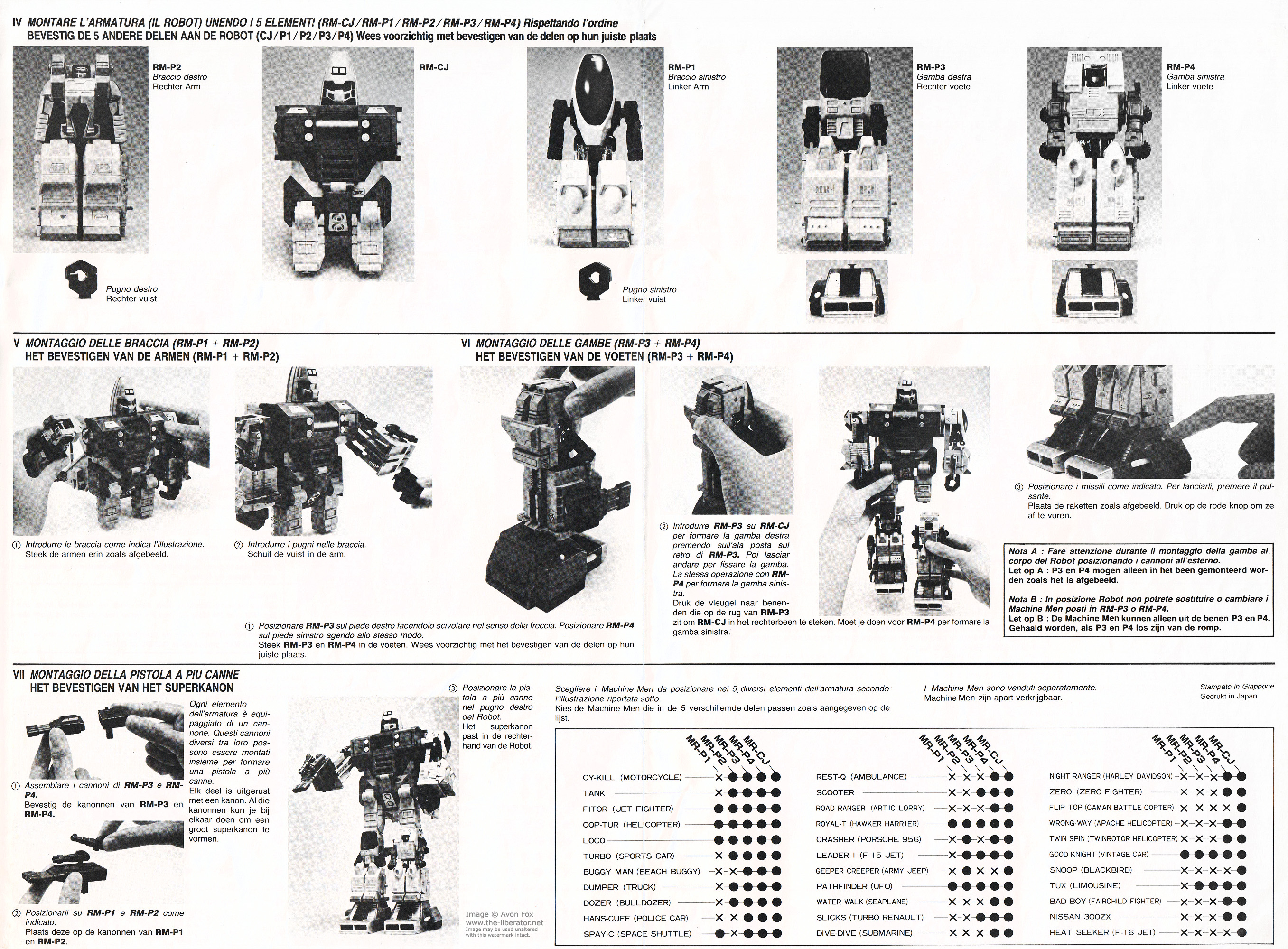 Gobots Power Suits / Machine Robo Power System 5
