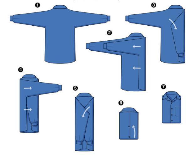 τρόπος για να διπλώσεις ένα αντρικό πουκάμισο