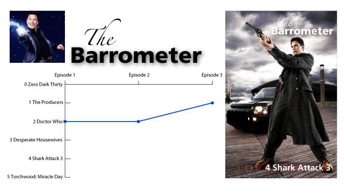 Barrometer Me Myself & I