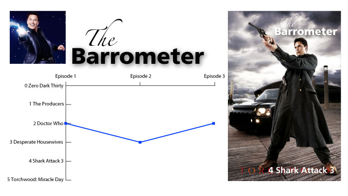 The Barrometer for Frankie Drake