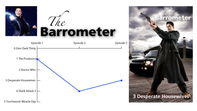 The Barrometer for Alone Together
