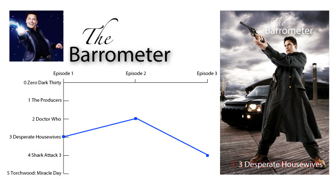 The Barrometer for A Million Little Things