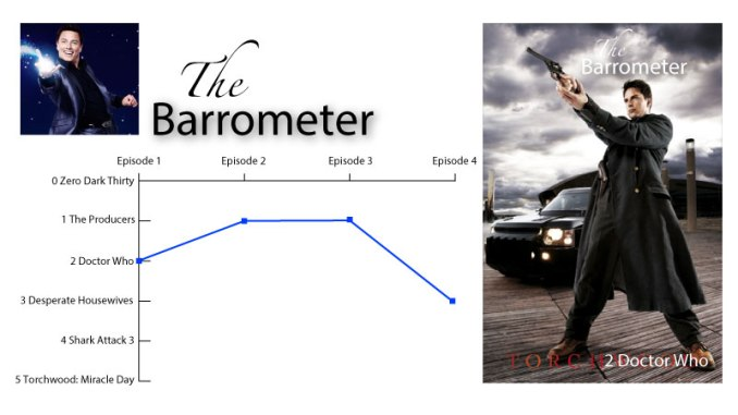 The Barrometer for the Haunting of Hill House