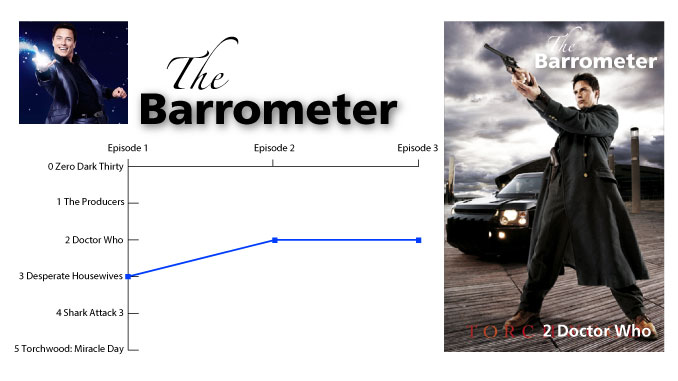 The Barrometer for Magnum PI
