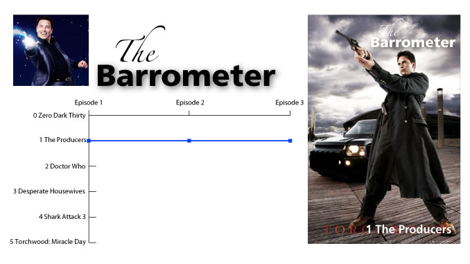 The Barrometer for Mr InBetween