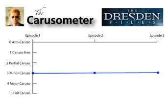 The Dresden Files Carusometer