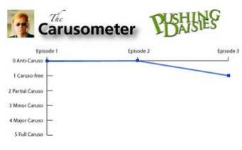 The Carusometer for Pushing Daisies